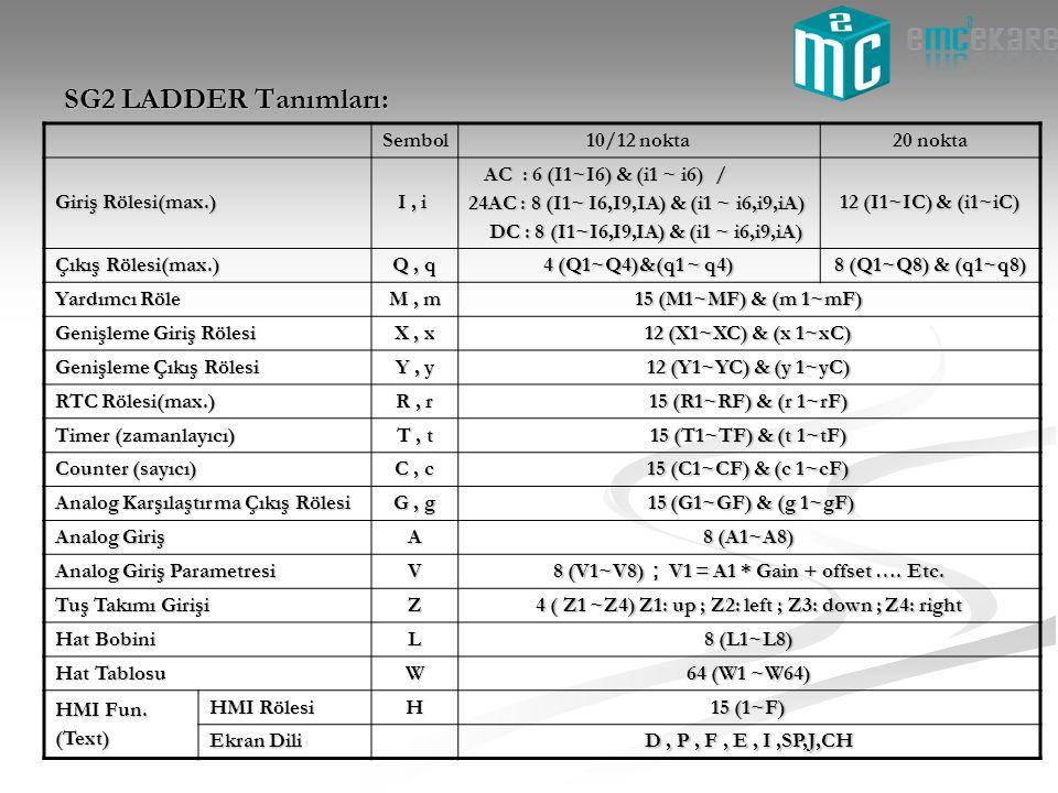 SG2 LADDER Tanımları: Sembol 10/12 nokta 20 nokta Giriş Rölesi(max.) I, i I, i AC : 6 (I1~I6) & (i1 ~ i6) / AC : 6 (I1~I6) & (i1 ~ i6) / 24AC : 8 (I1~