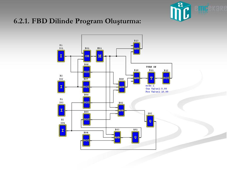 6.2.1. FBD Dilinde Program Oluşturma: