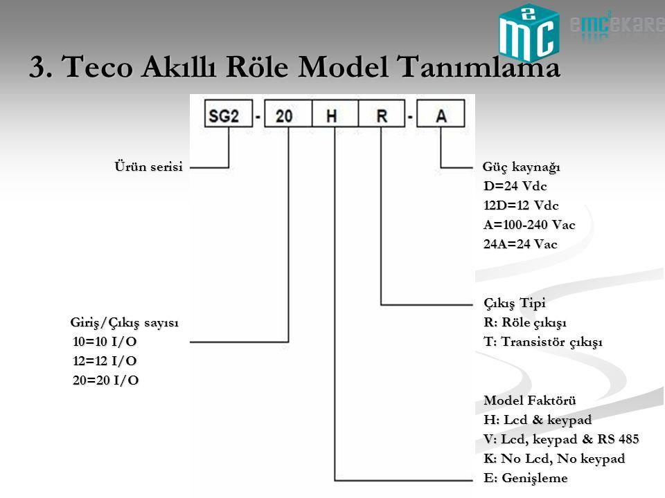 3. Teco Akıllı Röle Model Tanımlama Ürün serisi Güç kaynağı Ürün serisi Güç kaynağı D=24 Vdc 12D=12 Vdc A=100-240 Vac A=100-240 Vac 24A=24 Vac Çıkış T