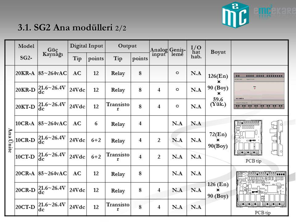 3.1. SG2 Ana modülleri 2/2 ModelSG2- Güç Kaynağı Digital Input Output Analog input Geniş- leme I/O hat hab. Boyut TippointsTippoints Ana Ünite 20KR-A8
