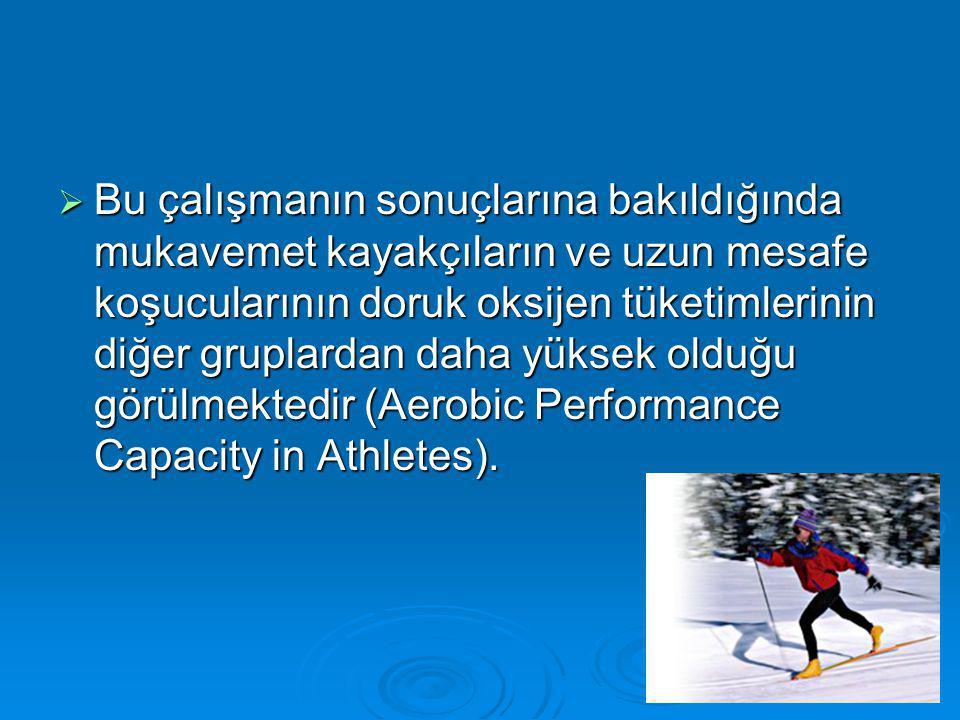  Bu çalışmanın sonuçlarına bakıldığında mukavemet kayakçıların ve uzun mesafe koşucularının doruk oksijen tüketimlerinin diğer gruplardan daha yüksek olduğu görülmektedir (Aerobic Performance Capacity in Athletes).