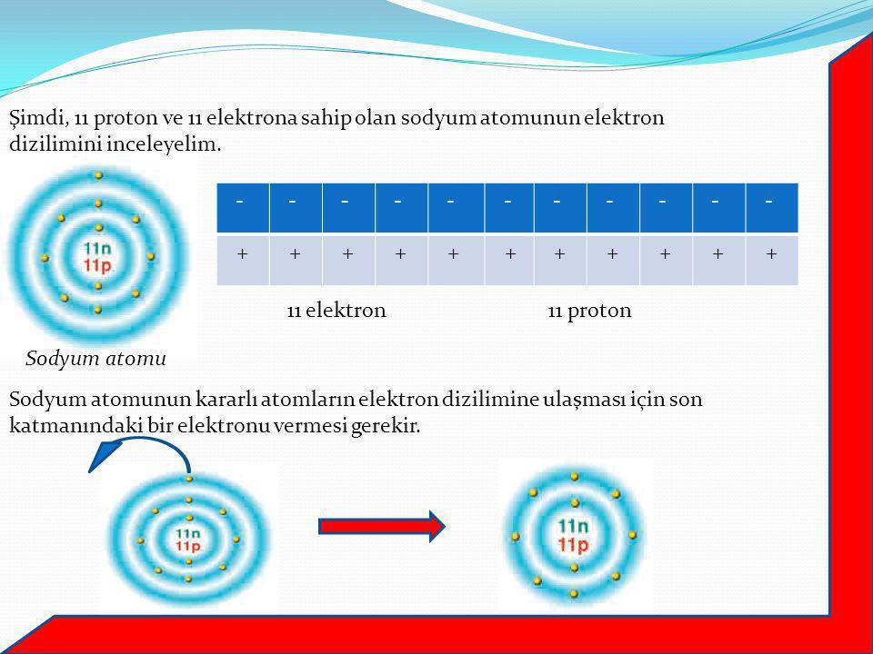 Şimdi, 11 proton ve 11 elektrona sahip olan sodyum atomunun elektron dizilimini inceleyelim. - - - - - - - - - - - + + + + + + + + + + + 11 elektron11