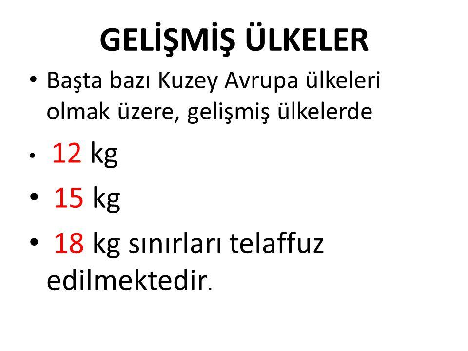 GELİŞMİŞ ÜLKELER Başta bazı Kuzey Avrupa ülkeleri olmak üzere, gelişmiş ülkelerde 12 kg 15 kg 18 kg sınırları telaffuz edilmektedir.