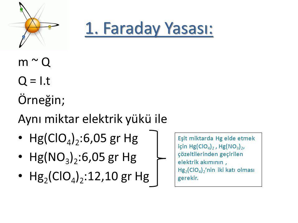 m ~ Q Q = I.t Örneğin; Aynı miktar elektrik yükü ile Hg(ClO 4 ) 2 :6,05 gr Hg Hg(NO 3 ) 2 :6,05 gr Hg Hg 2 (ClO 4 ) 2 :12,10 gr Hg 1. Faraday Yasası: