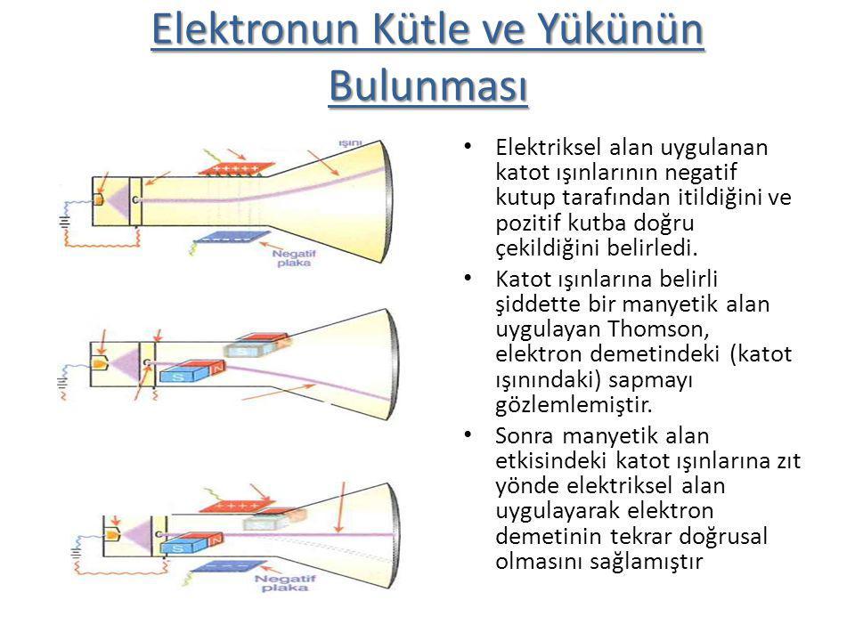 Elektriksel alan uygulanan katot ışınlarının negatif kutup tarafından itildiğini ve pozitif kutba doğru çekildiğini belirledi. Katot ışınlarına belirl