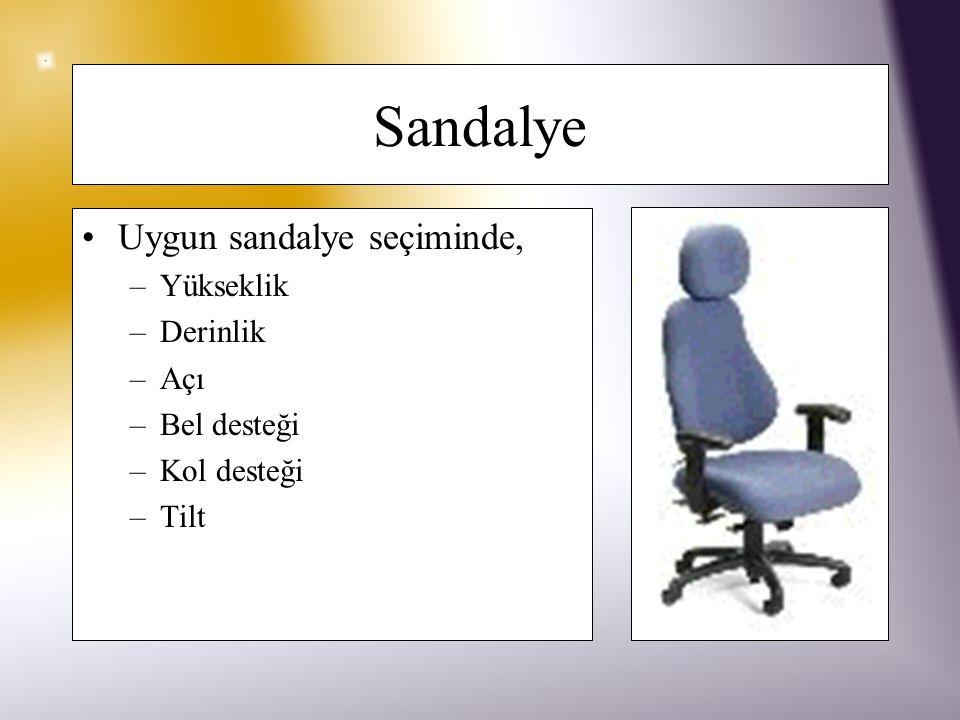 Çalışma alanı Sandalye Monitör Klavye Mouse (Fare) Masa