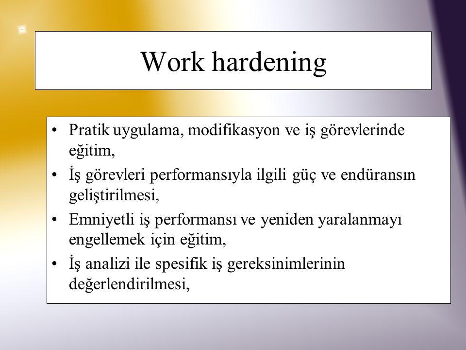 Work hardening- Work Specific Industrial Rehabilitation Gerçek veya taklit edilmiş iş aktiviteleri ile birlikte kişinin biyomekaniksel, nöromusküler,