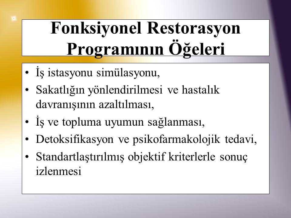 Fonksiyonel Restorasyon Programının Öğeleri Fiziksel kapasitenin değerlendirilmesi, Psikososyal ve sosyoekonomik fonksiyonun değerlendirilmesi, Fiziks