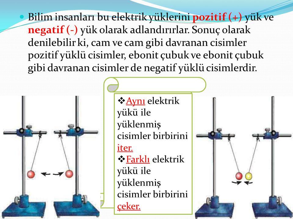 Bilim insanları bu elektrik yüklerini pozitif (+) yük ve negatif (-) yük olarak adlandırırlar. Sonuç olarak denilebilir ki, cam ve cam gibi davranan c