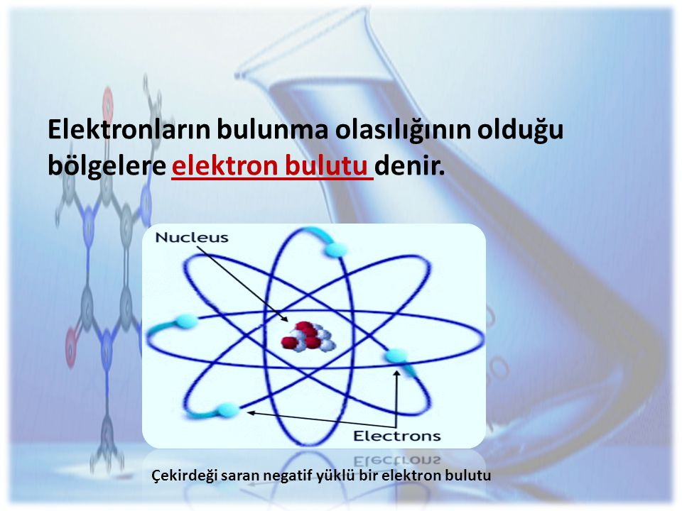 e) Bohr Atom Modeli (Niels David Bohr 1875– 1962) : Bohr atom teorisi hidrojenin yayınma spektrumuna dayanılarak açıklanır.