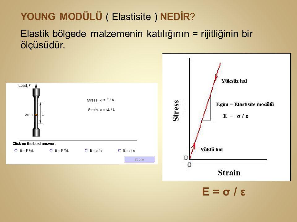 YOUNG MODÜLÜ ( Elastisite ) NEDİR? Elastik bölgede malzemenin katılığının = rijitliğinin bir ölçüsüdür. E = σ / ε