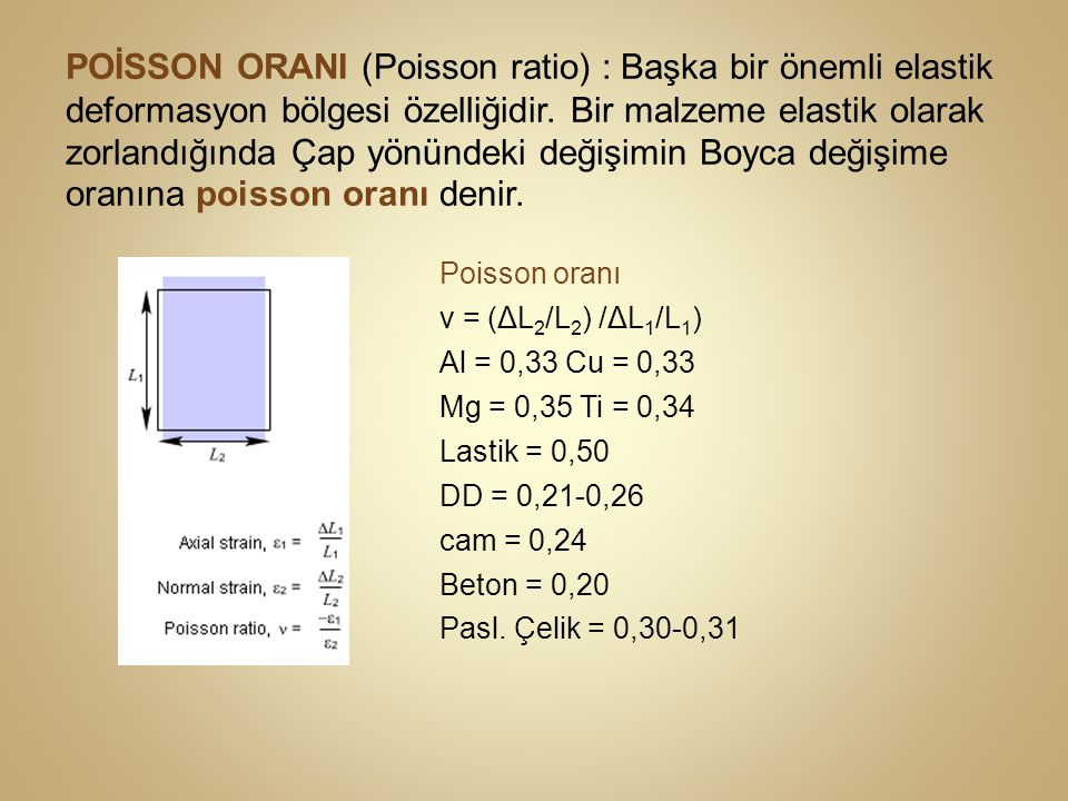 POİSSON ORANI (Poisson ratio) : Başka bir önemli elastik deformasyon bölgesi özelliğidir. Bir malzeme elastik olarak zorlandığında Çap yönündeki değiş