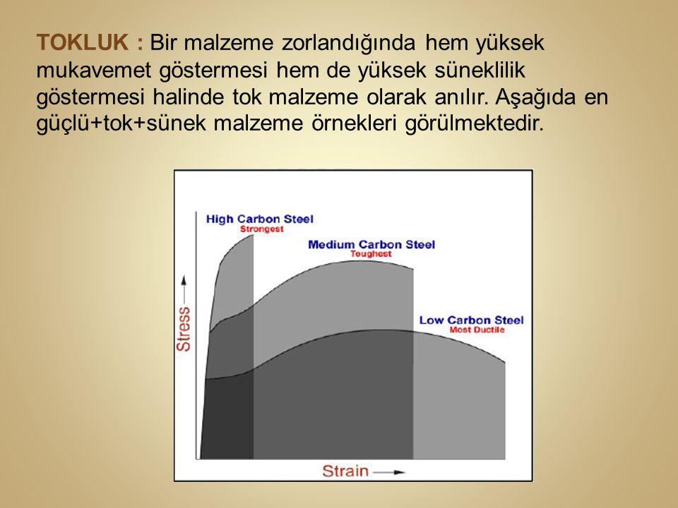 TOKLUK : Bir malzeme zorlandığında hem yüksek mukavemet göstermesi hem de yüksek süneklilik göstermesi halinde tok malzeme olarak anılır. Aşağıda en g