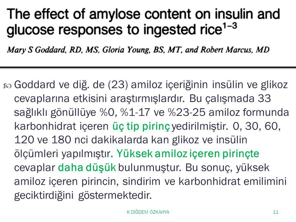 K.DİĞDEM ÖZKAHYA11  Goddard ve diğ. de (23) amiloz içeriğinin insülin ve glikoz cevaplarına etkisini araştırmışlardır. Bu çalışmada 33 sağlıklı gönül