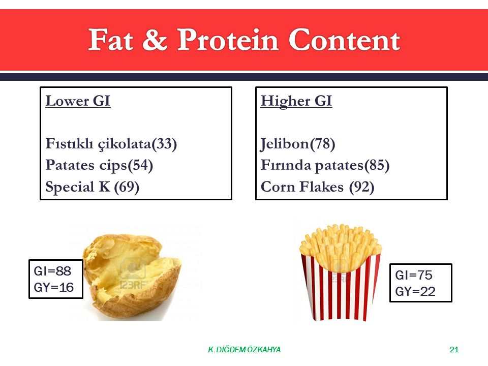 Lower GI Fıstıklı çikolata(33) Patates cips(54) Special K (69) Higher GI Jelibon(78) Fırında patates(85) Corn Flakes (92) 21K.DİĞDEM ÖZKAHYA GI=88 GY=16 GI=75 GY=22