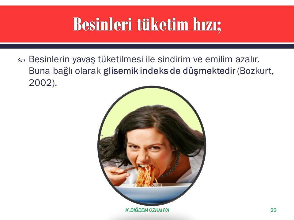  Besinlerin yavaş tüketilmesi ile sindirim ve emilim azalır. Buna bağlı olarak glisemik indeks de düşmektedir (Bozkurt, 2002). 23K.DİĞDEM ÖZKAHYA