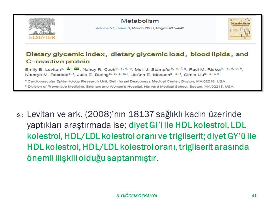  Levitan ve ark. (2008)'nın 18137 sağlıklı kadın üzerinde yaptıkları araştırmada ise; diyet GI'i ile HDL kolestrol, LDL kolestrol, HDL/LDL kolestrol