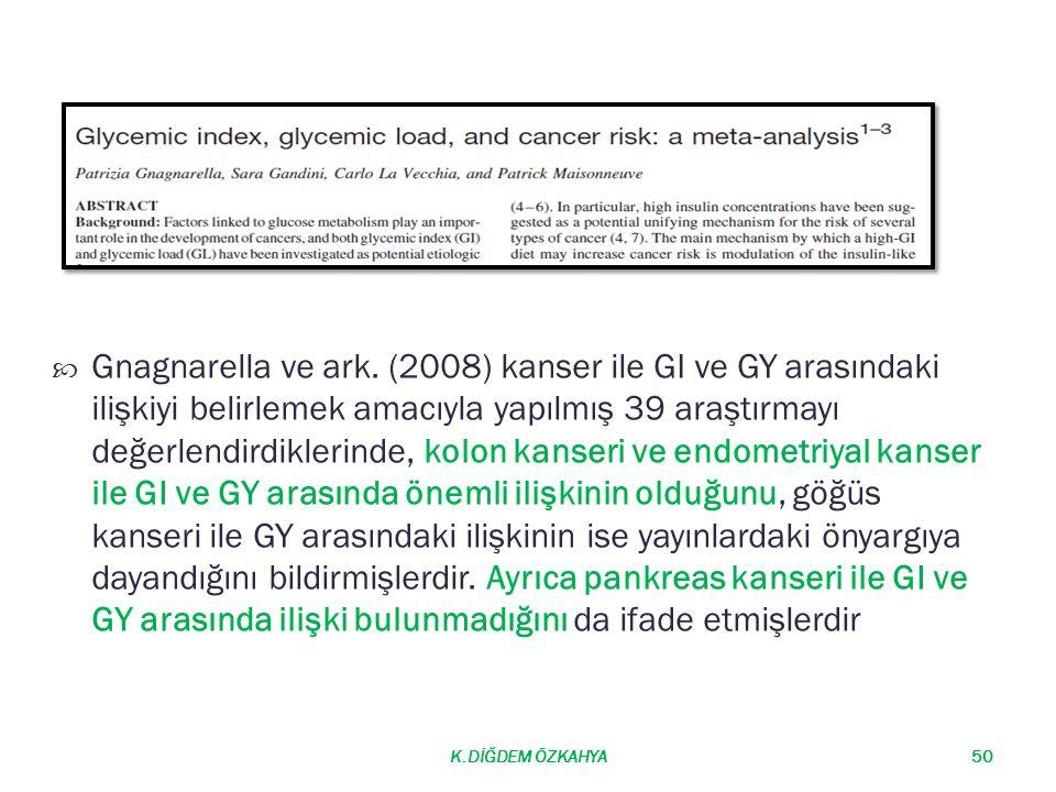 K.DİĞDEM ÖZKAHYA50  Gnagnarella ve ark. (2008) kanser ile GI ve GY arasındaki ilişkiyi belirlemek amacıyla yapılmış 39 araştırmayı değerlendirdikleri