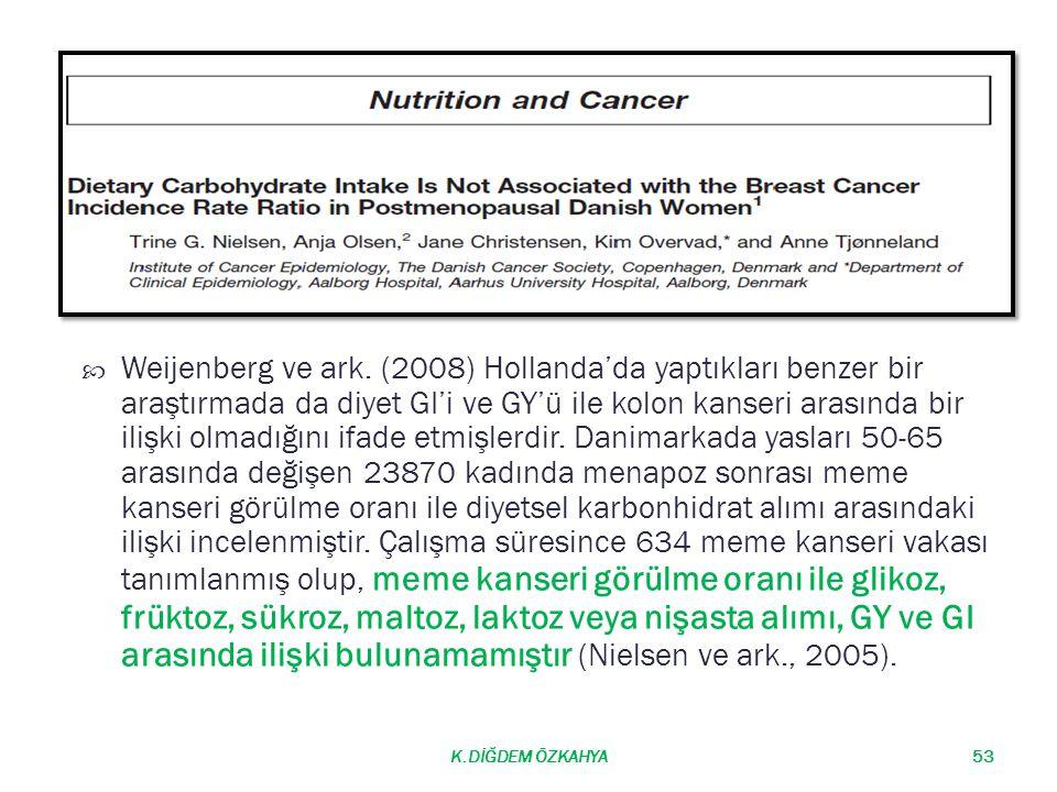 Weijenberg ve ark. (2008) Hollanda'da yaptıkları benzer bir araştırmada da diyet GI'i ve GY'ü ile kolon kanseri arasında bir ilişki olmadığını ifade