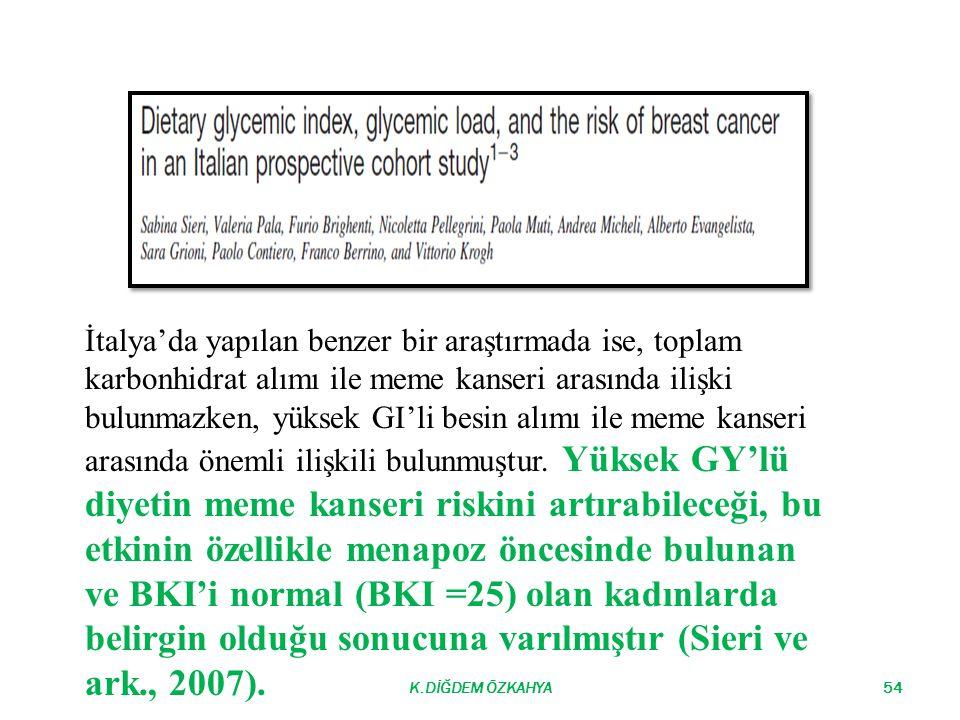 İtalya'da yapılan benzer bir araştırmada ise, toplam karbonhidrat alımı ile meme kanseri arasında ilişki bulunmazken, yüksek GI'li besin alımı ile meme kanseri arasında önemli ilişkili bulunmuştur.