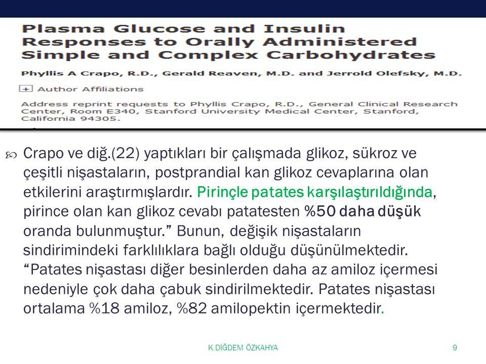 9  Crapo ve diğ.(22) yaptıkları bir çalışmada glikoz, sükroz ve çeşitli nişastaların, postprandial kan glikoz cevaplarına olan etkilerini araştırmışlardır.