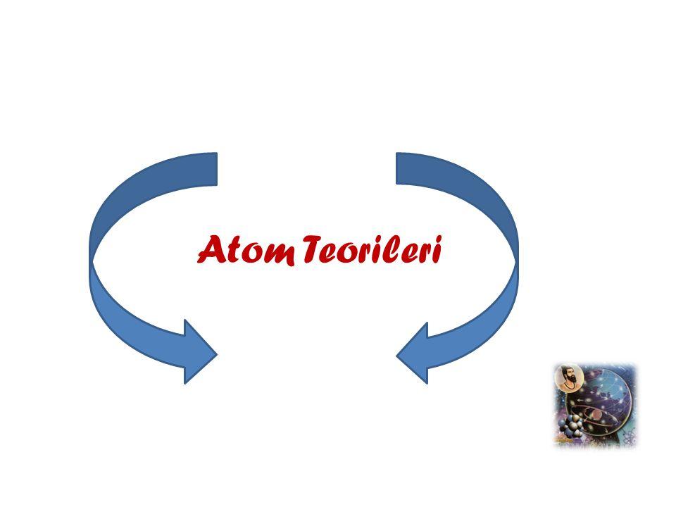 Atom Teorileri