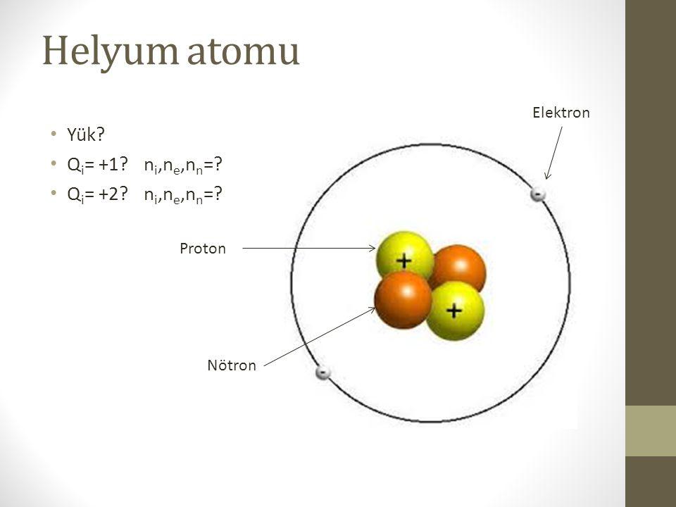 Helyum atomu Yük? Q i = +1? n i,n e,n n =? Q i = +2? n i,n e,n n =? Elektron Proton Nötron