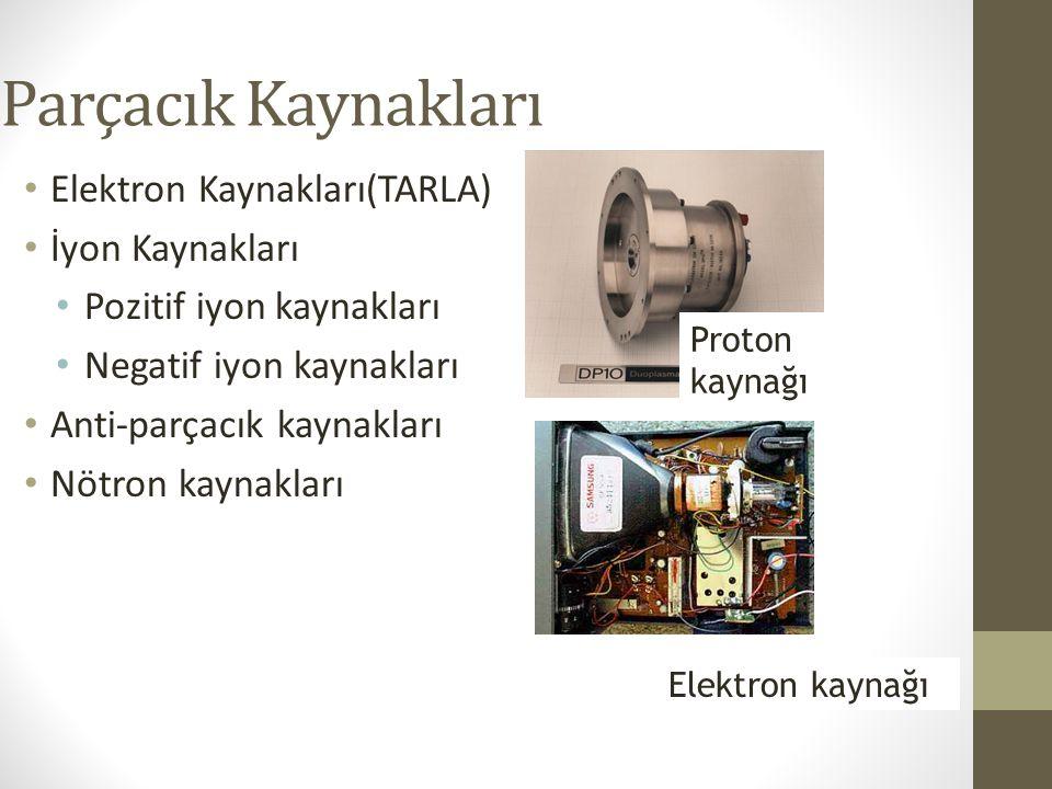 Parçacık Kaynakları Elektron Kaynakları(TARLA) İyon Kaynakları Pozitif iyon kaynakları Negatif iyon kaynakları Anti-parçacık kaynakları Nötron kaynakl