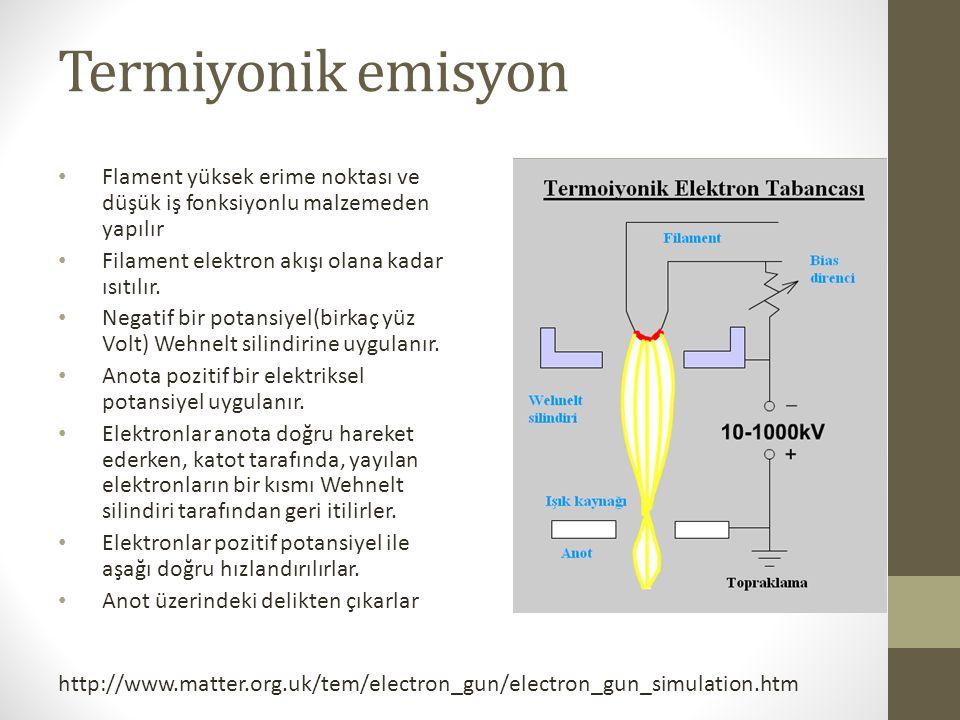Termiyonik emisyon Flament yüksek erime noktası ve düşük iş fonksiyonlu malzemeden yapılır Filament elektron akışı olana kadar ısıtılır. Negatif bir p