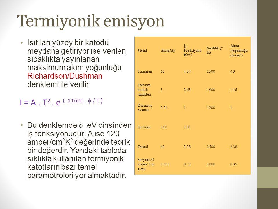 Termiyonik emisyon Isıtılan yüzey bir katodu meydana getiriyor ise verilen sıcaklıkta yayınlanan maksimum akım yoğunluğu Richardson/Dushman denklemi i