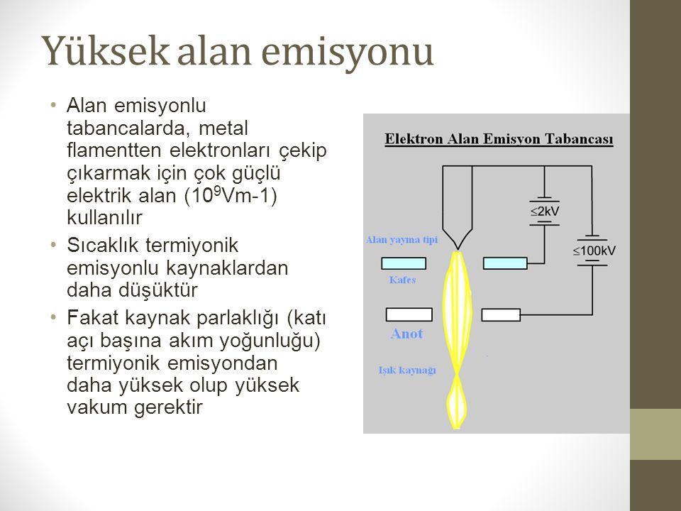 Yüksek alan emisyonu Alan emisyonlu tabancalarda, metal flamentten elektronları çekip çıkarmak için çok güçlü elektrik alan (10 9 Vm-1) kullanılır Sıc