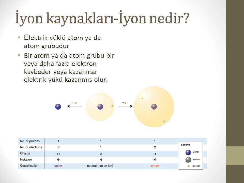 İyon kaynakları-İyon nedir? E lektrik yüklü atom ya da atom grubudur Bir atom ya da atom grubu bir veya daha fazla elektron kaybeder veya kazanırsa el