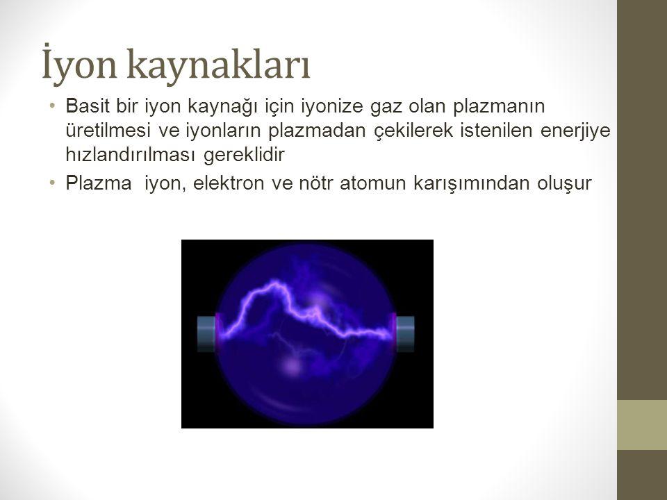 İyon kaynakları Basit bir iyon kaynağı için iyonize gaz olan plazmanın üretilmesi ve iyonların plazmadan çekilerek istenilen enerjiye hızlandırılması
