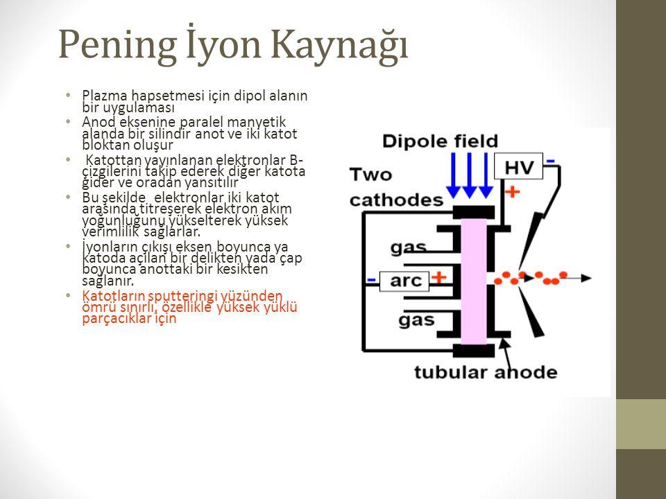 Pening İyon Kaynağı Plazma hapsetmesi için dipol alanın bir uygulaması Anod eksenine paralel manyetik alanda bir silindir anot ve iki katot bloktan ol