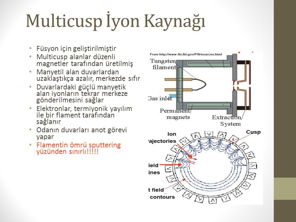 Multicusp İyon Kaynağı Füsyon için geliştirilmiştir Multicusp alanlar düzenli magnetler tarafından üretilmiş Manyetil alan duvarlardan uzaklaştıkça az