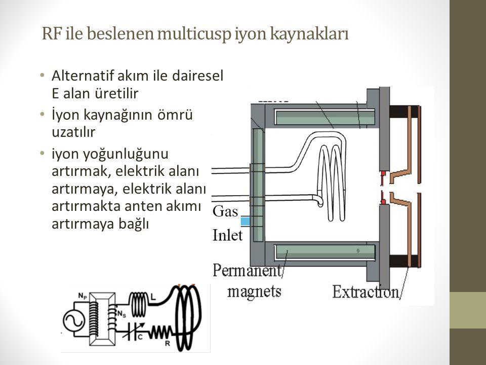 RF ile beslenen multicusp iyon kaynakları Alternatif akım ile dairesel E alan üretilir İyon kaynağının ömrü uzatılır iyon yoğunluğunu artırmak, elektr