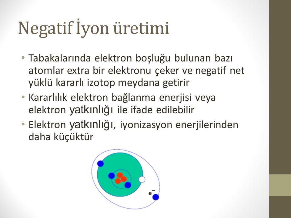 Negatif İyon üretimi Tabakalarında elektron boşluğu bulunan bazı atomlar extra bir elektronu çeker ve negatif net yüklü kararlı izotop meydana getirir