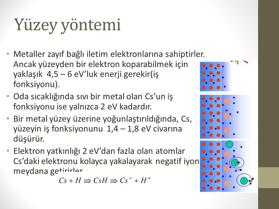 Yüzey yöntemi Metaller zayıf bağlı iletim elektronlarına sahiptirler. Ancak yüzeyden bir elektron koparabilmek için yaklaşık 4,5 – 6 eV'luk enerji ger