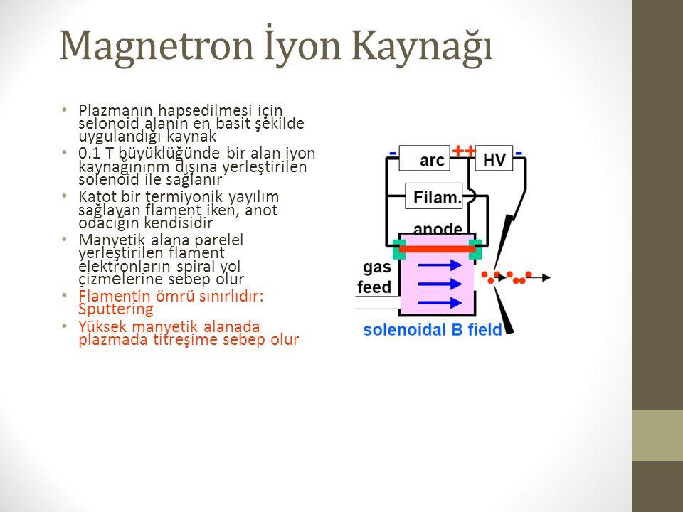 Magnetron İyon Kaynağı Plazmanın hapsedilmesi için selonoid alanın en basit şekilde uygulandığı kaynak 0.1 T büyüklüğünde bir alan iyon kaynağınınm dı
