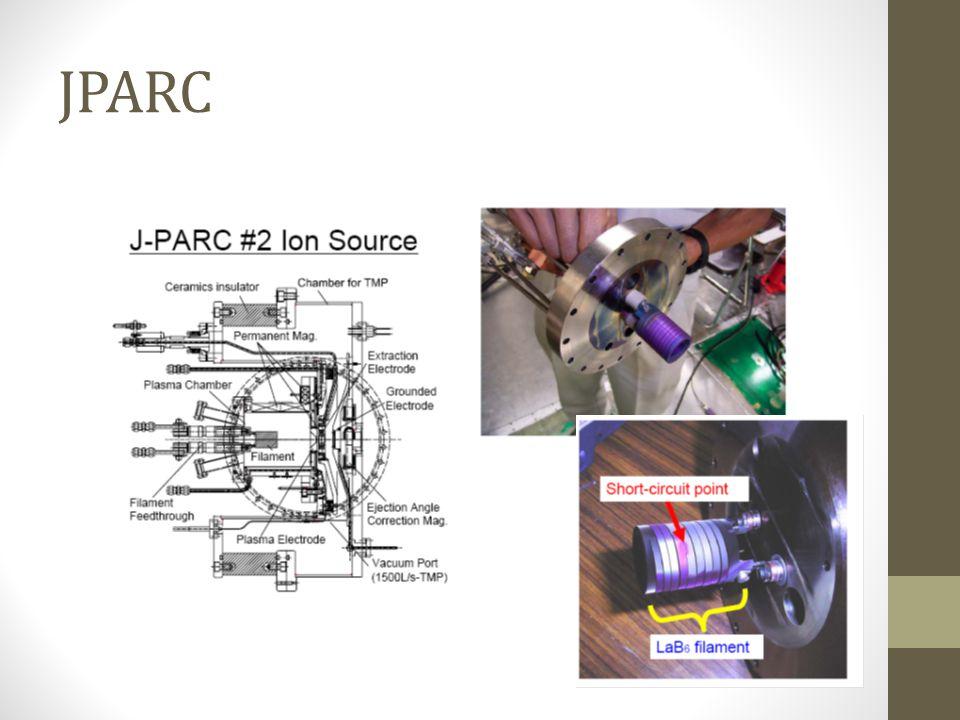 JPARC