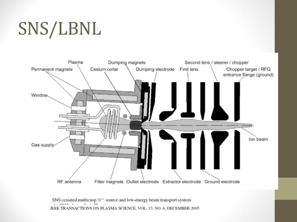 SNS/LBNL