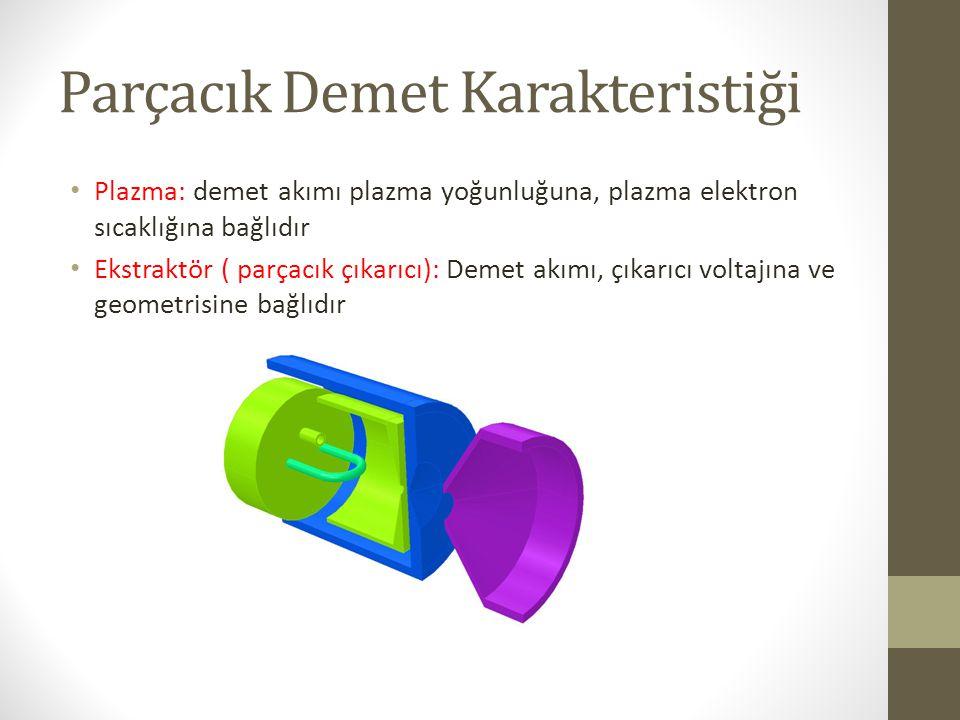 Parçacık Demet Karakteristiği Plazma: demet akımı plazma yoğunluğuna, plazma elektron sıcaklığına bağlıdır Ekstraktör ( parçacık çıkarıcı): Demet akım