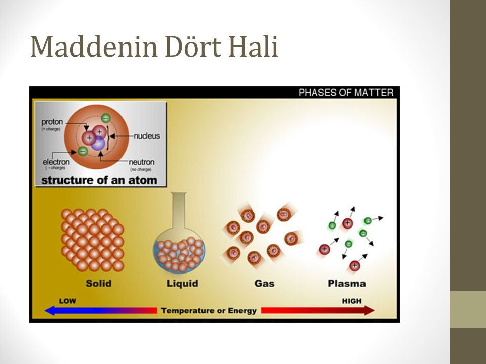 Termiyonik emisyon Flament akımı, flament sıcaklığını ve dolayısıyla yayınlanan elektronların sayısını kontrol eder Flamentin küçük bir bölgesinden elektronların yayınlanması istenilir Flament akımı demet akımı artık yükselemeyeceyi noktaya gelene kadar artırılır Bias potansiyeli flamentte elektronların yayınlanacağı bölgeyi kontrol eder
