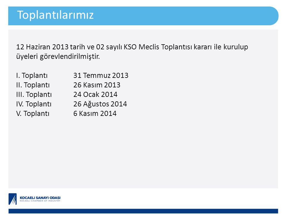12 Haziran 2013 tarih ve 02 sayılı KSO Meclis Toplantısı kararı ile kurulup üyeleri görevlendirilmiştir. I. Toplantı31 Temmuz 2013 II. Toplantı26 Kası