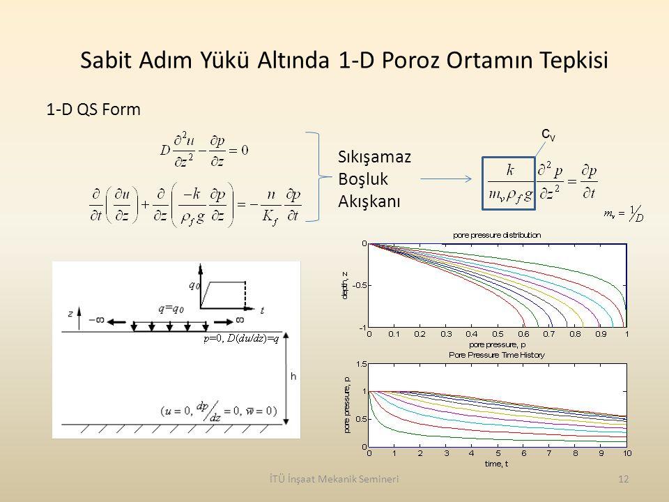 İTÜ İnşaat Mekanik Semineri12 Sabit Adım Yükü Altında 1-D Poroz Ortamın Tepkisi Sıkışamaz Boşluk Akışkanı 1-D QS Form cvcv