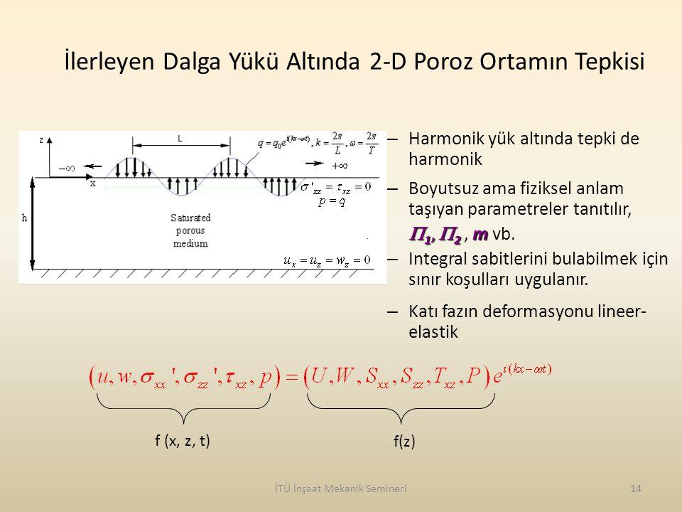 İTÜ İnşaat Mekanik Semineri14 İlerleyen Dalga Yükü Altında 2-D Poroz Ortamın Tepkisi – Harmonik yük altında tepki de harmonik – Boyutsuz ama fiziksel