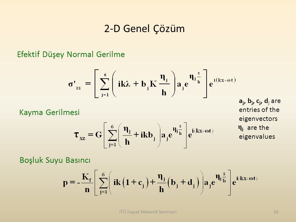 İTÜ İnşaat Mekanik Semineri16 2-D Genel Çözüm Kayma Gerilmesi Boşluk Suyu Basıncı Efektif Düşey Normal Gerilme a j, b j, c j, d j are entries of the eigenvectors are the eigenvalues
