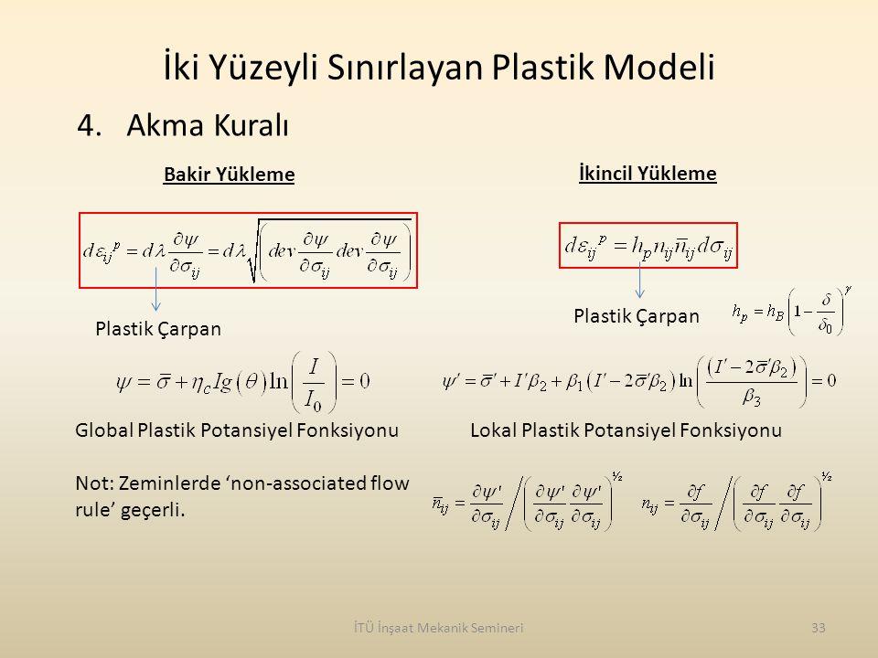 İki Yüzeyli Sınırlayan Plastik Modeli İTÜ İnşaat Mekanik Semineri33 4.Akma Kuralı Bakir Yükleme İkincil Yükleme Global Plastik Potansiyel Fonksiyonu N