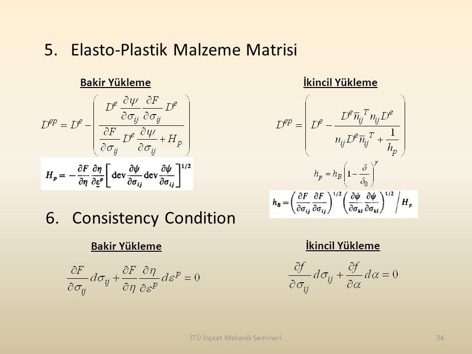 İTÜ İnşaat Mekanik Semineri34 5.Elasto-Plastik Malzeme Matrisi Bakir Yükleme 6.Consistency Condition Bakir Yükleme İkincil Yükleme