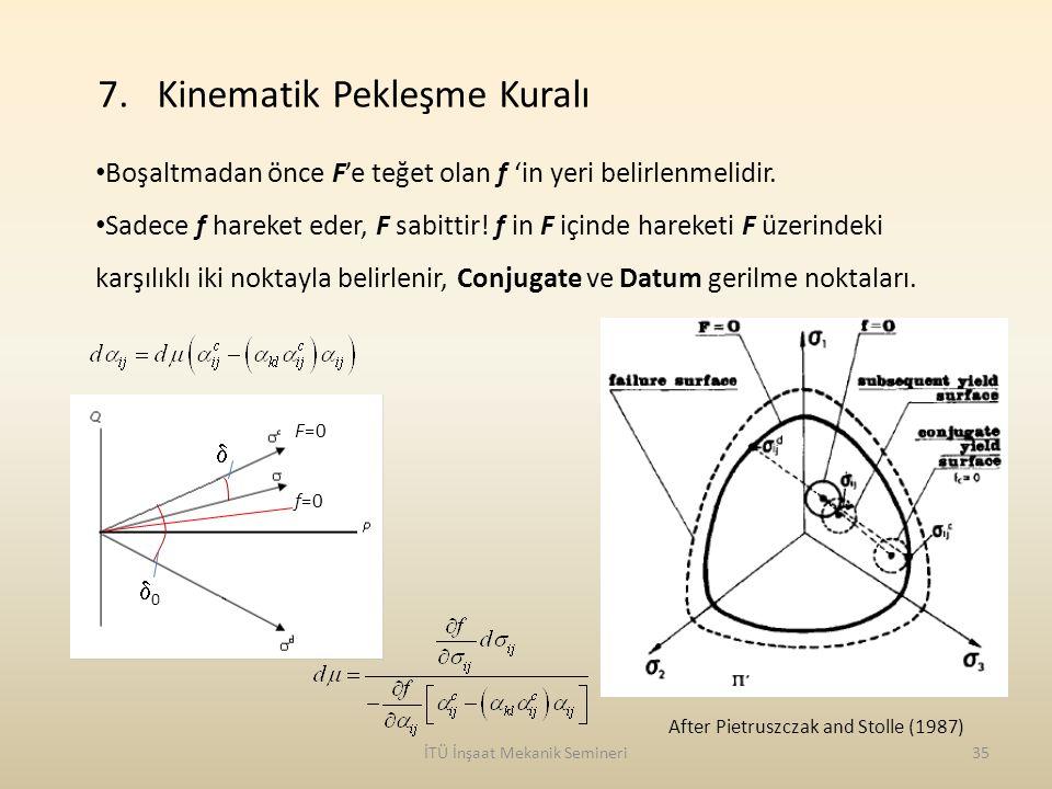 İTÜ İnşaat Mekanik Semineri35 7.Kinematik Pekleşme Kuralı Boşaltmadan önce F'e teğet olan f 'in yeri belirlenmelidir. Sadece f hareket eder, F sabitti